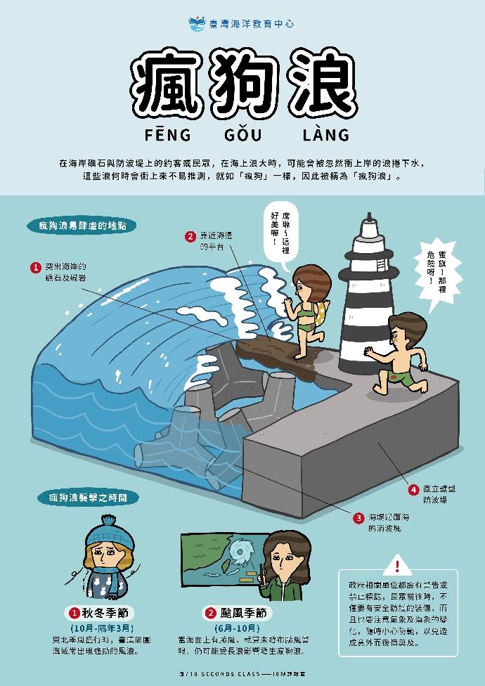 夏季水域活動宣導--瘋狗浪